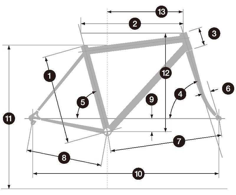 ジオメトリー図