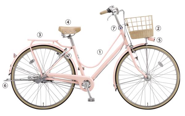 自転車の ミニ自転車カゴ : ... 自転車cajuna(カジュナ)新発売