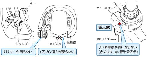 自転車用後輪錠(カギ)の凍結 ...