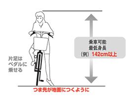 自転車の 自転車選び方 通学 : 自転車選びのポイント | お客様 ...